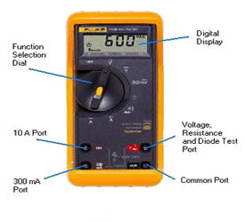 Fluke Multimeter - front view